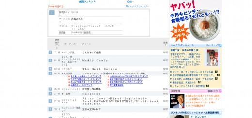 Oricon_Ninki_Poll